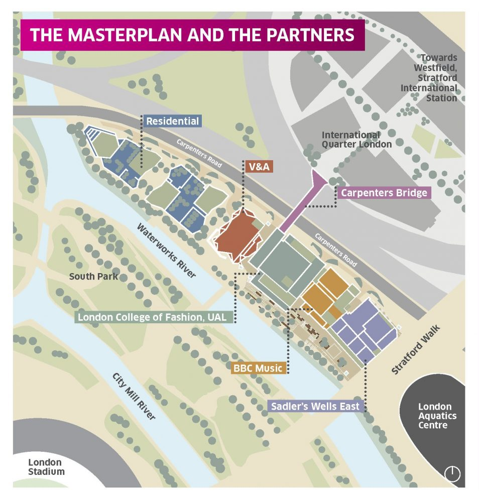Stratford Waterfront Masterplan: V&A, BBC, London College for Fashion, Sadler's Wells