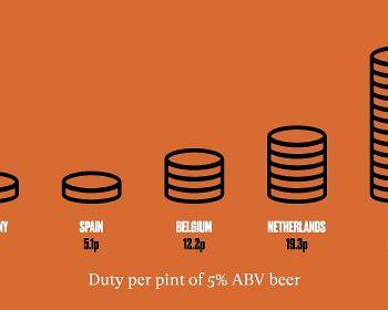 Beer Duty rates in EU